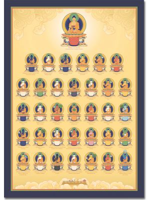 35 Confession Buddhas 2 - 12 x 16.5 in poster (with names)