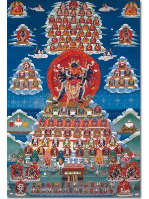 Mandala de Corpo de Heruka