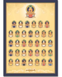 35 Confession Buddhas 2 - 12 x 16.5 poster (with names)