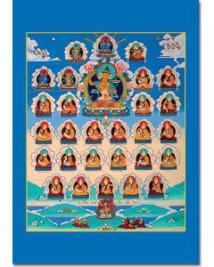 Mahamudra Lineage Gurus