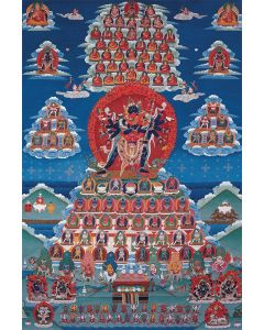Heruka Body Mandala Art Print